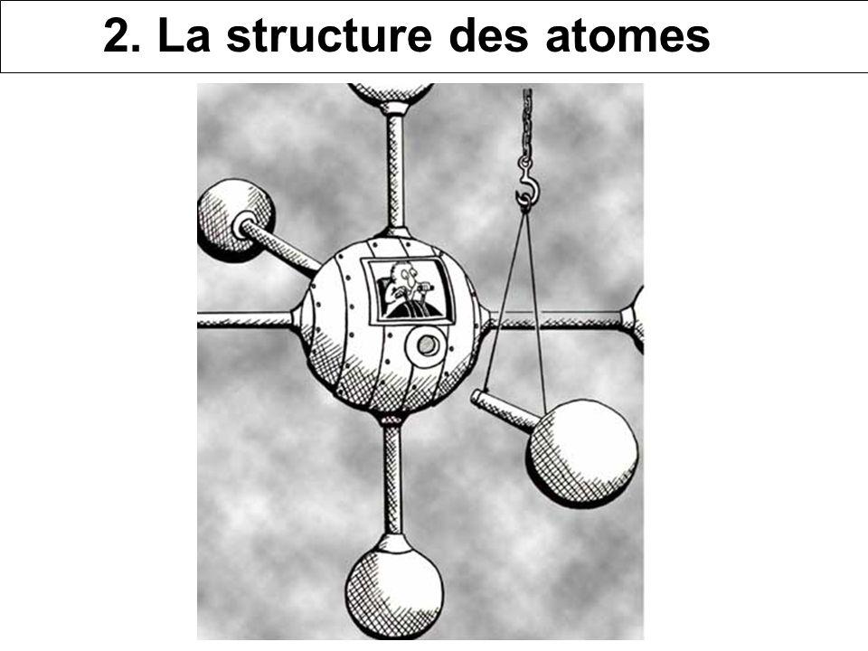 2. La structure des atomes