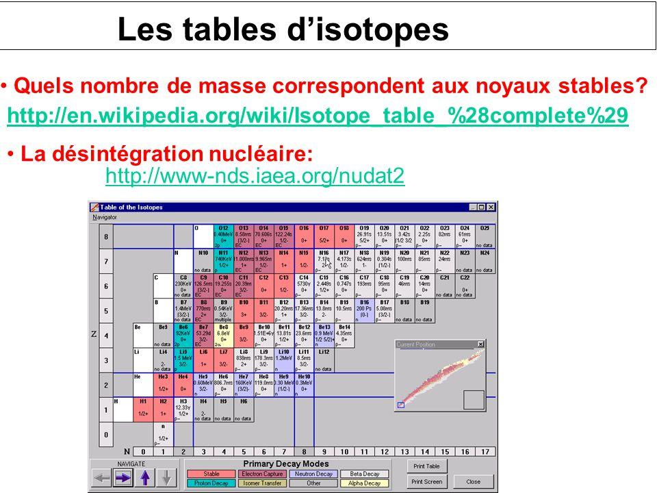 Les tables d'isotopes Quels nombre de masse correspondent aux noyaux stables http://en.wikipedia.org/wiki/Isotope_table_%28complete%29.