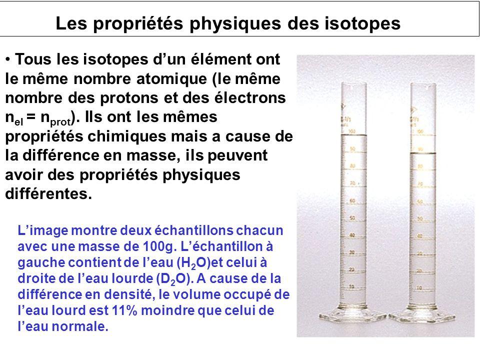 Les propriétés physiques des isotopes