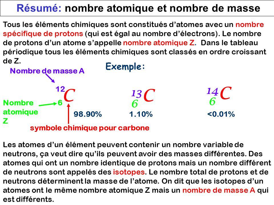 Résumé: nombre atomique et nombre de masse