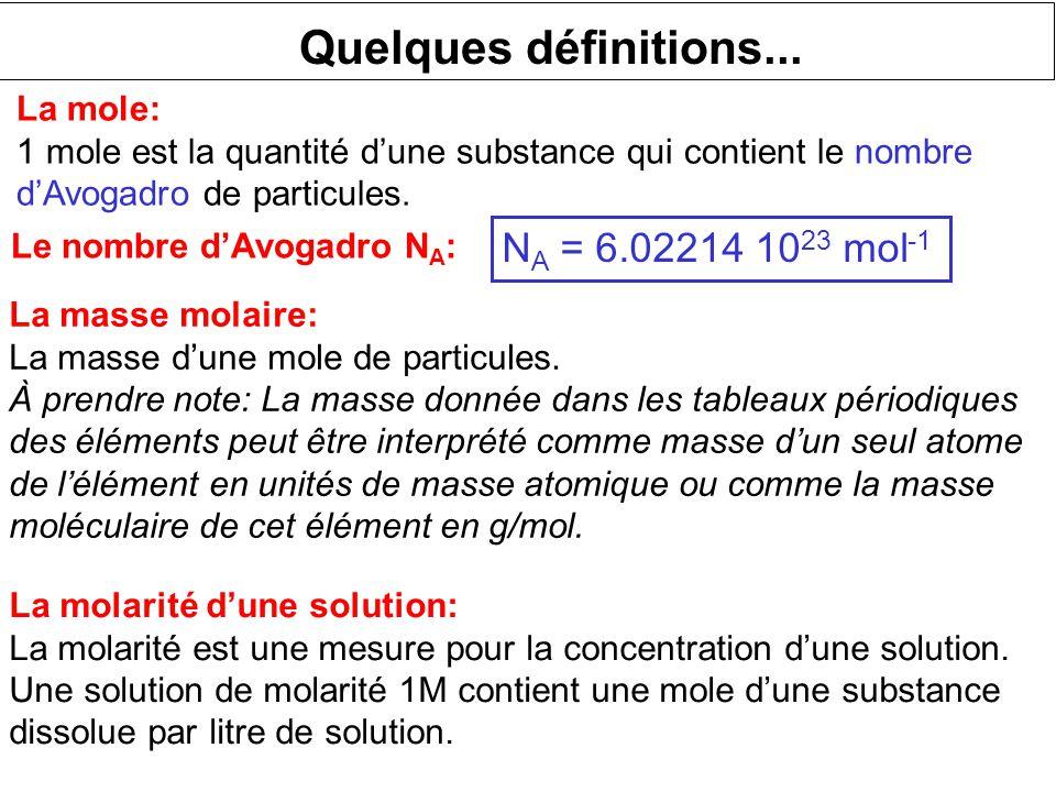 Quelques définitions... NA = 6.02214 1023 mol-1 La mole:
