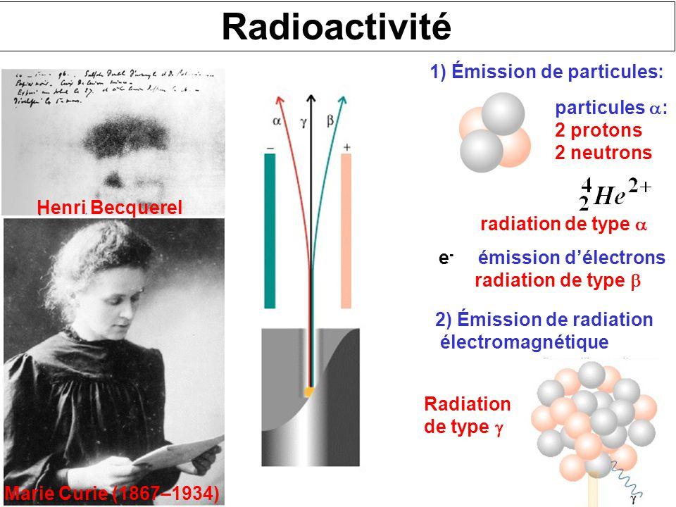 Radioactivité 1) Émission de particules: particules a: 2 protons