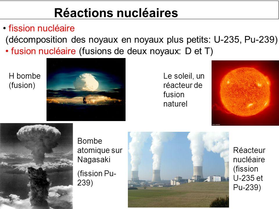 Réactions nucléaires fission nucléaire