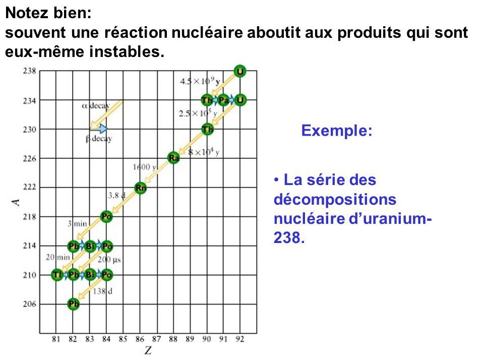 Notez bien: souvent une réaction nucléaire aboutit aux produits qui sont eux-même instables. Exemple: