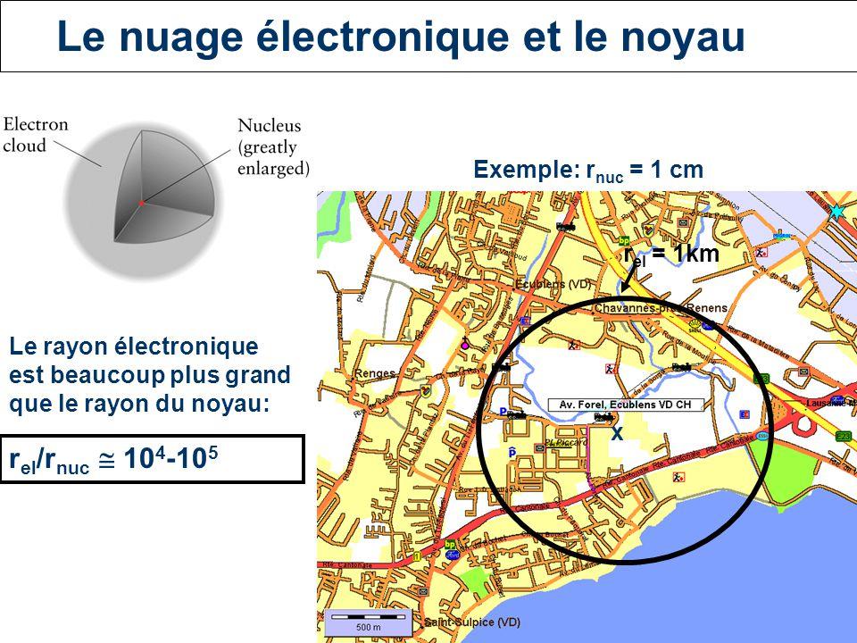 Le nuage électronique et le noyau