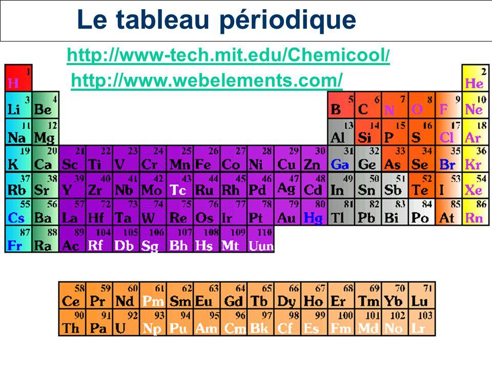 Le tableau périodique http://www-tech.mit.edu/Chemicool/