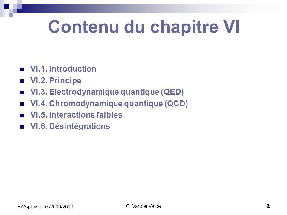 Contenu du chapitre VI VI.1. Introduction VI.2. Principe