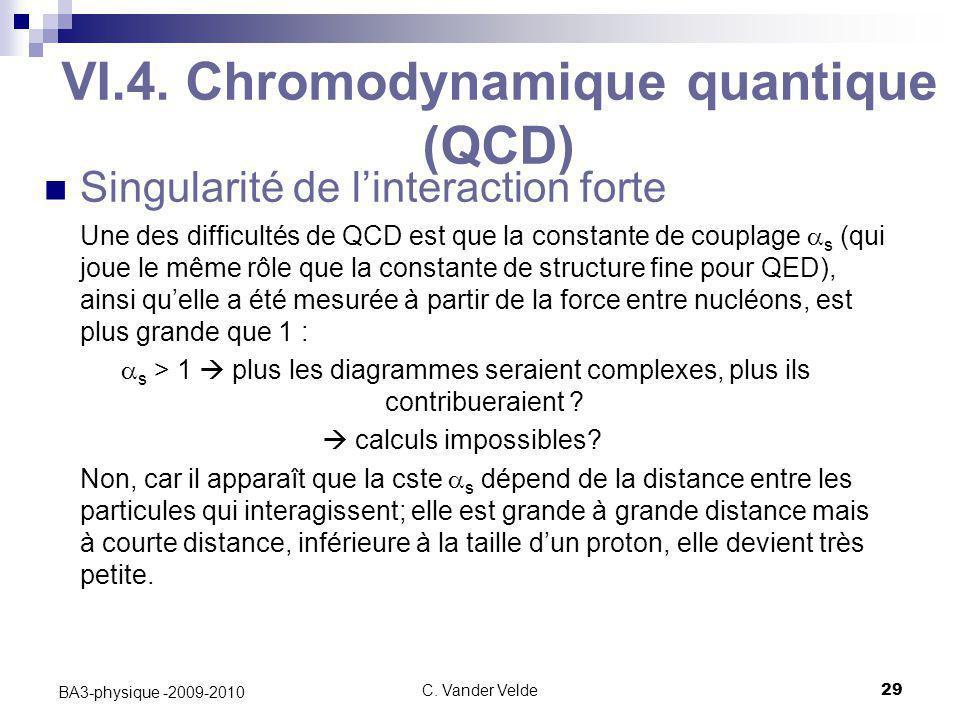 VI.4. Chromodynamique quantique (QCD)