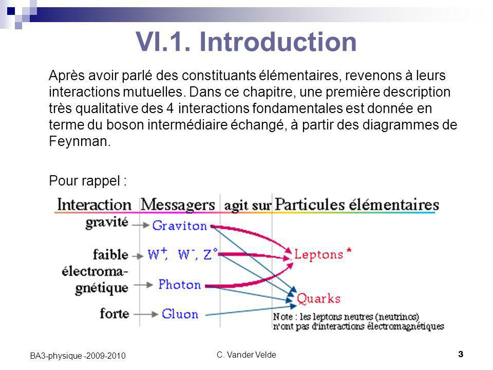 VI.1. Introduction