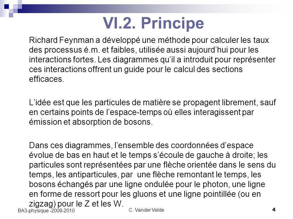 VI.2. Principe