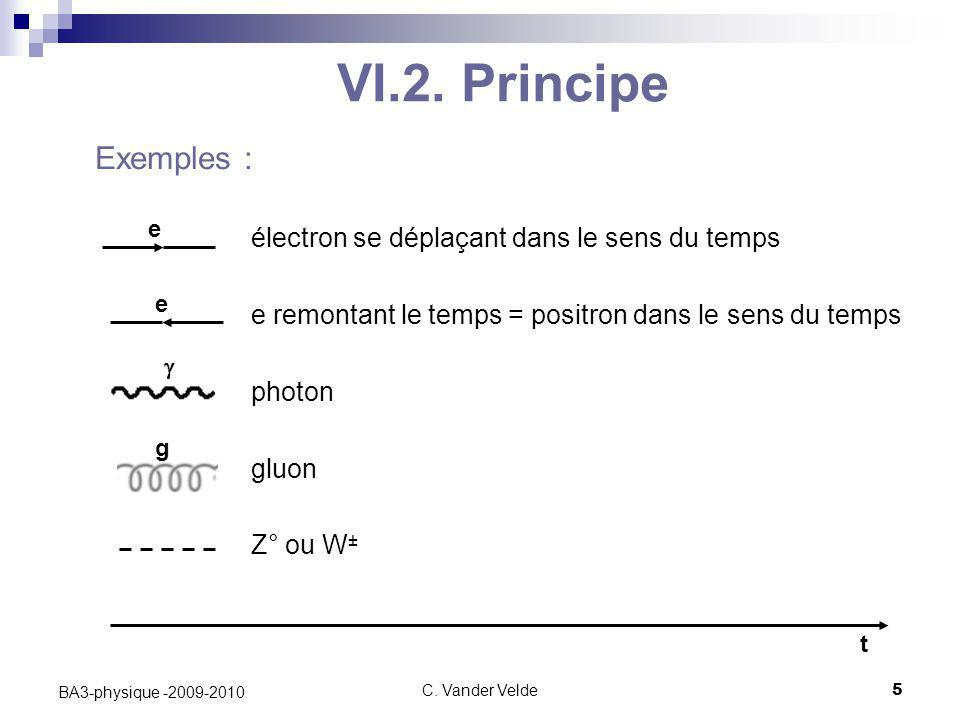 VI.2. Principe Exemples : électron se déplaçant dans le sens du temps