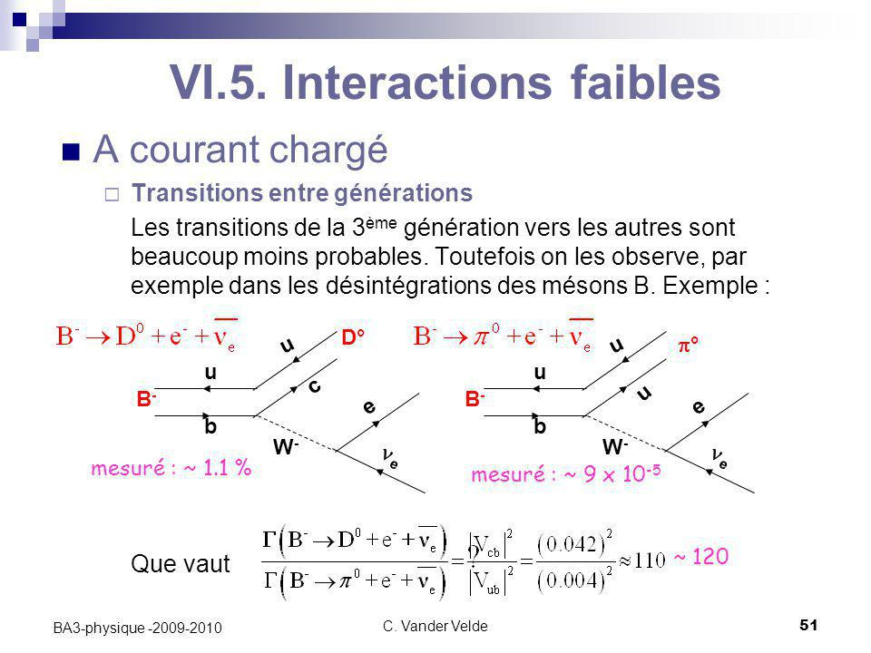 VI.5. Interactions faibles
