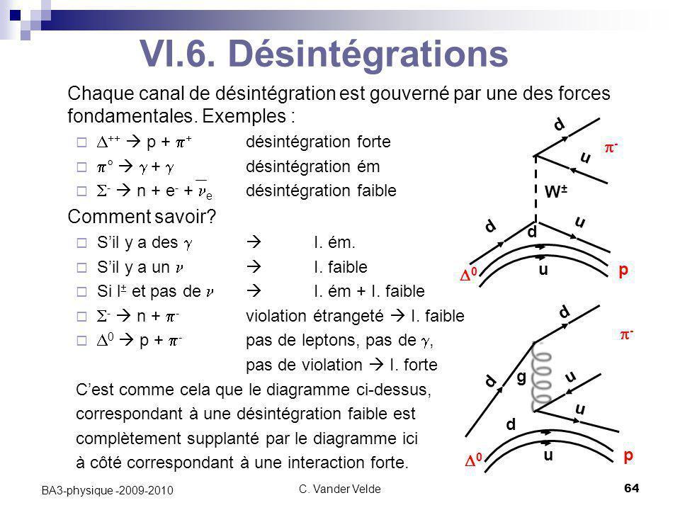 VI.6. Désintégrations Chaque canal de désintégration est gouverné par une des forces fondamentales. Exemples :