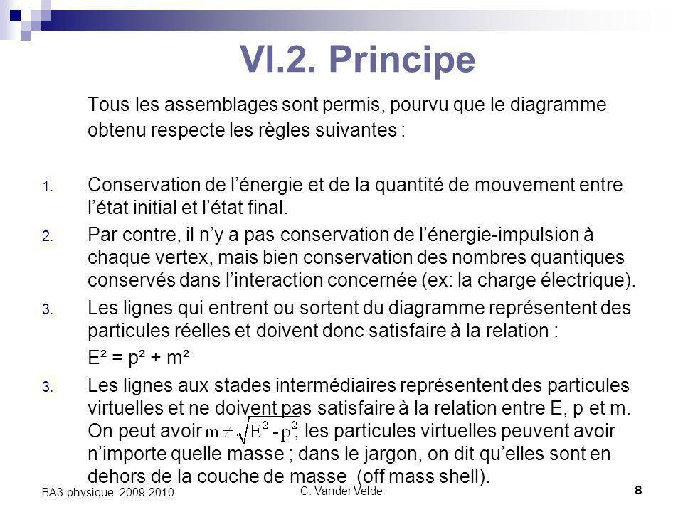 VI.2. Principe Tous les assemblages sont permis, pourvu que le diagramme obtenu respecte les règles suivantes :
