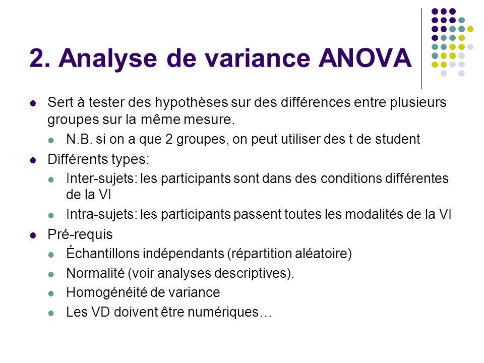 2. Analyse de variance ANOVA
