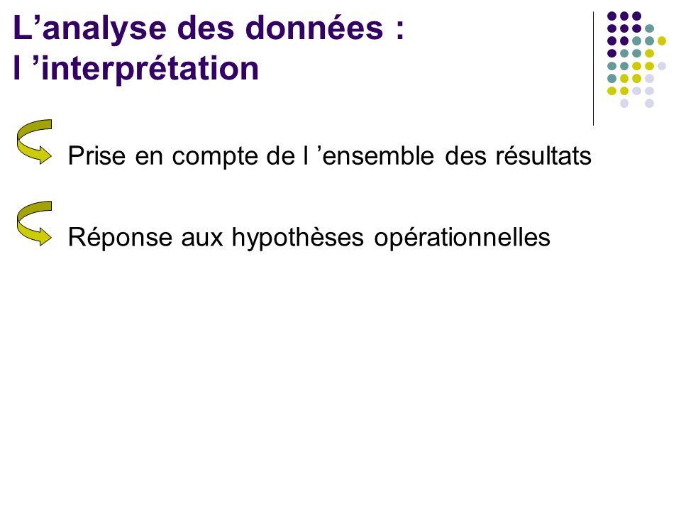 L'analyse des données : l 'interprétation