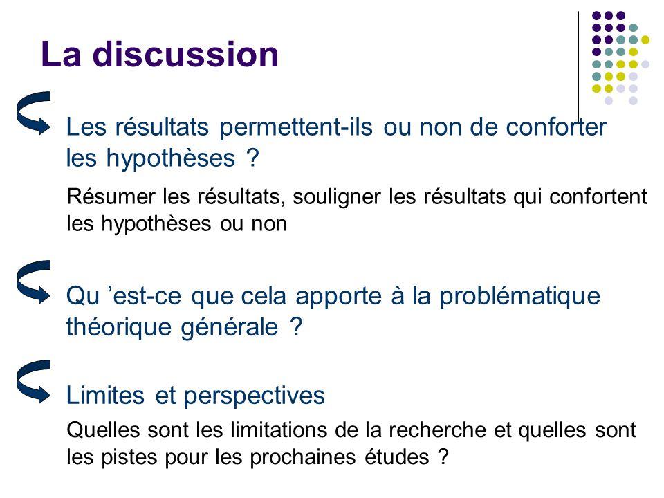 La discussion Les résultats permettent-ils ou non de conforter les hypothèses
