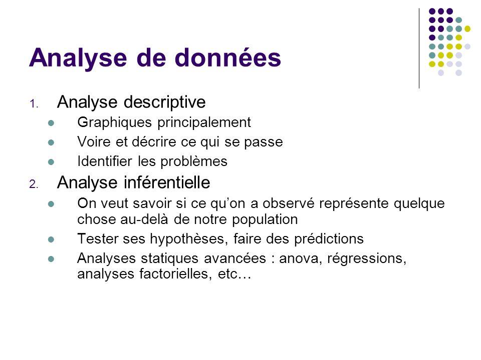 Analyse de données Analyse descriptive Analyse inférentielle