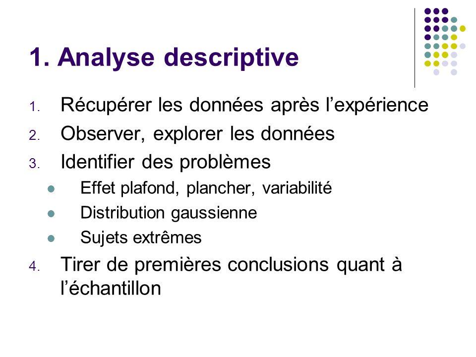 1. Analyse descriptive Récupérer les données après l'expérience