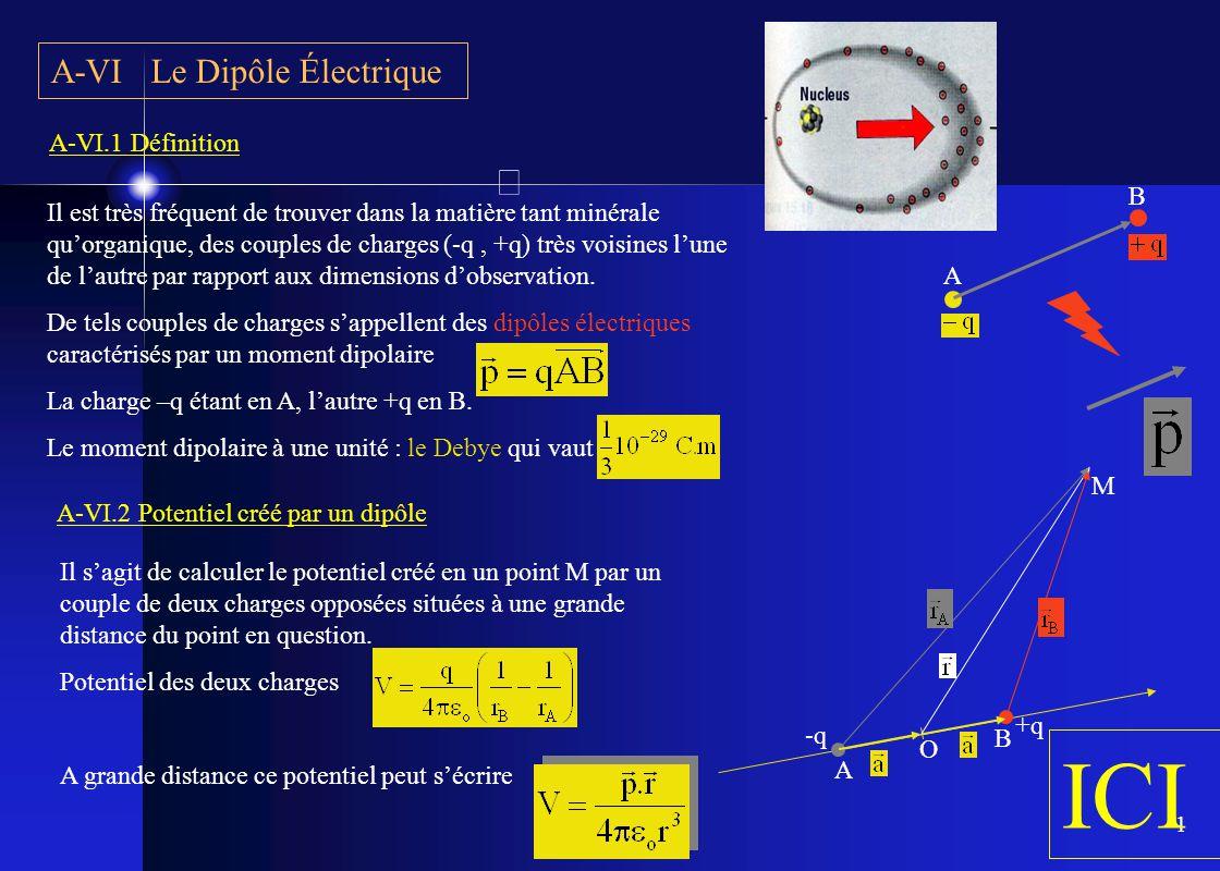 ICI A-VI Le Dipôle Électrique A-VI.1 Définition B