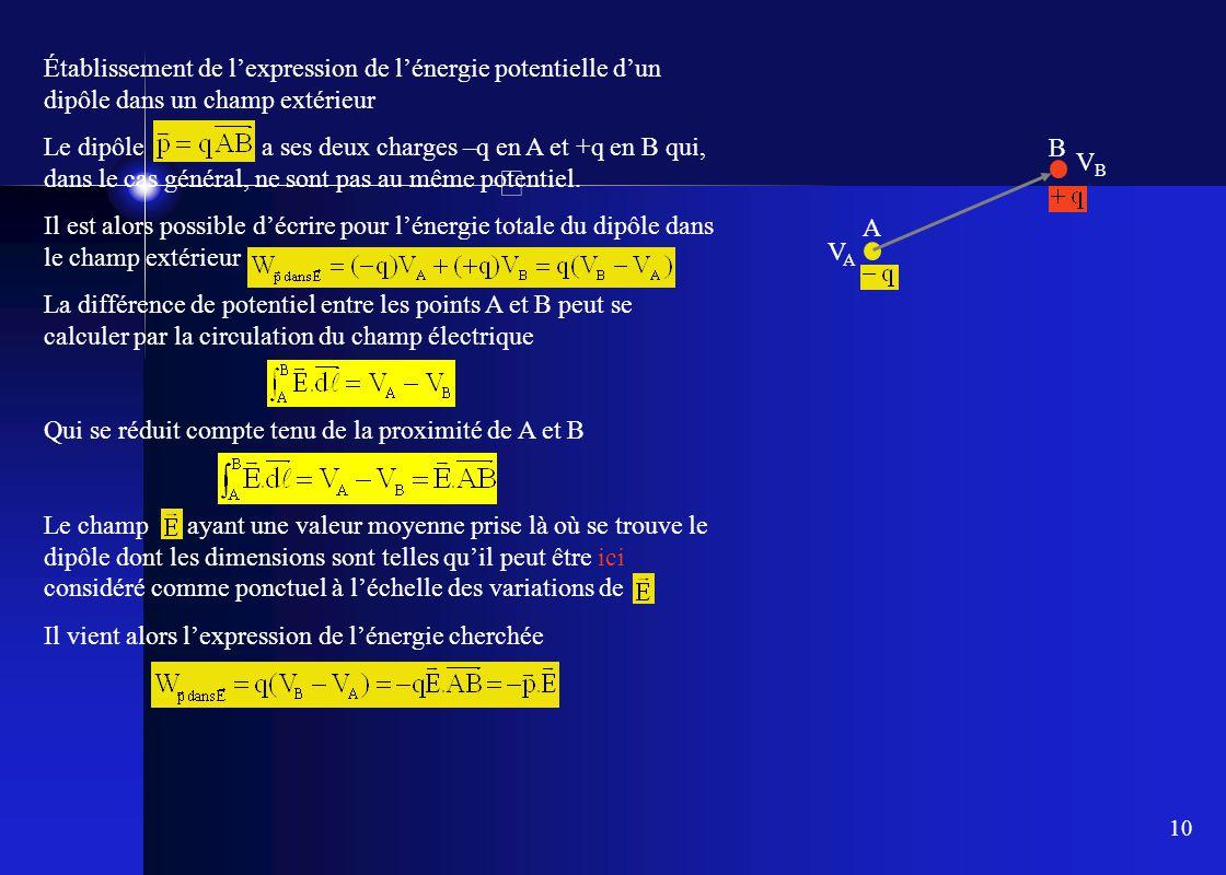 Établissement de l'expression de l'énergie potentielle d'un dipôle dans un champ extérieur