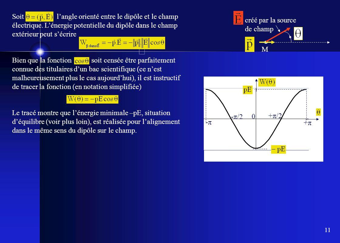 Soit l'angle orienté entre le dipôle et le champ électrique