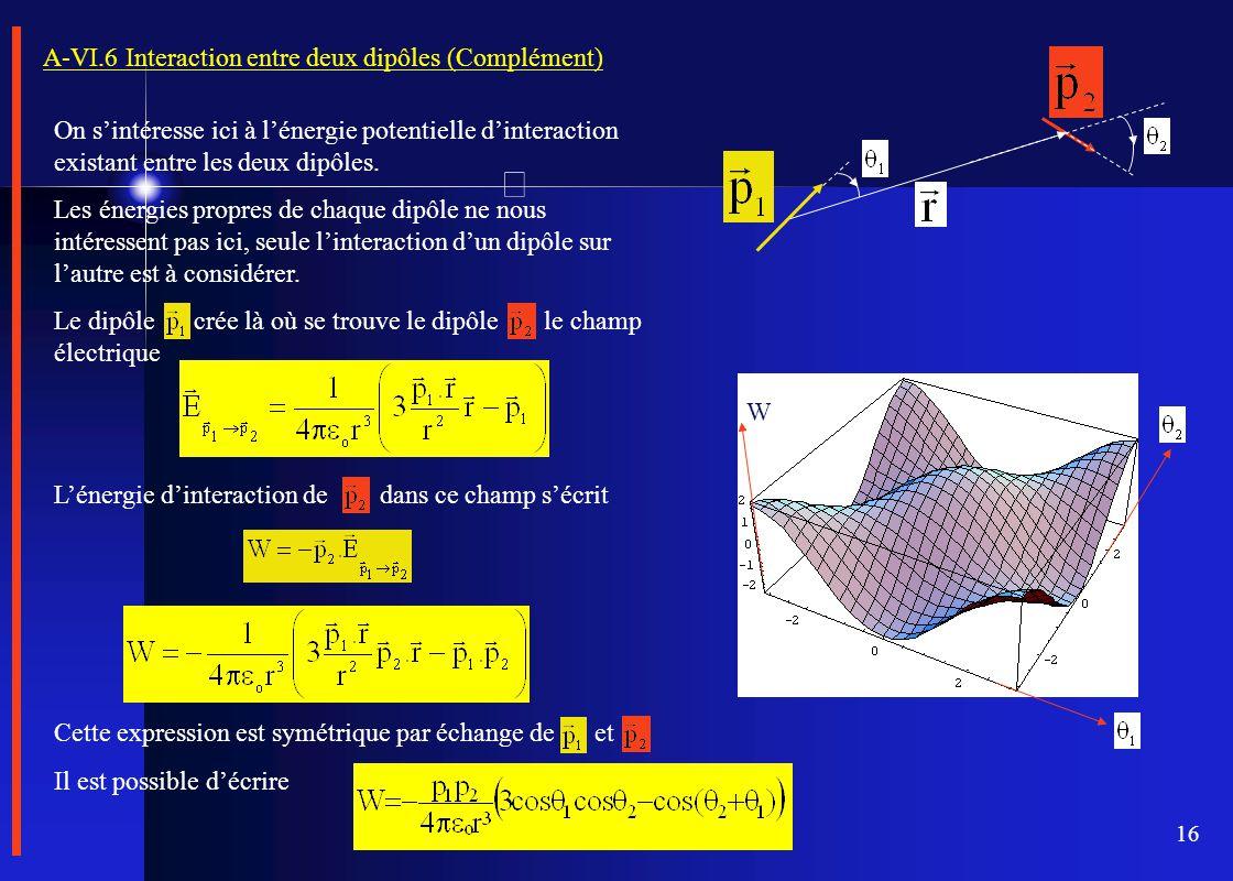 A-VI.6 Interaction entre deux dipôles (Complément)