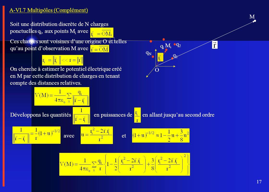 A-VI.7 Multipôles (Complément)