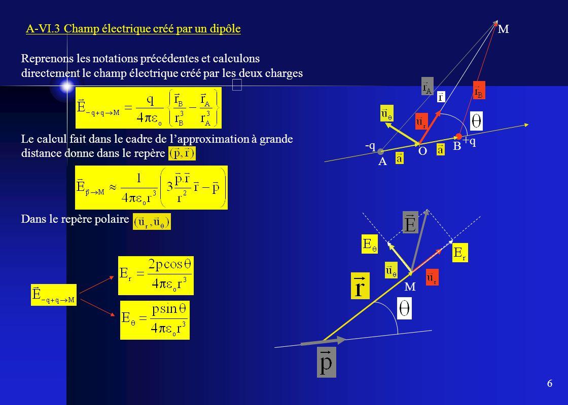 A-VI.3 Champ électrique créé par un dipôle