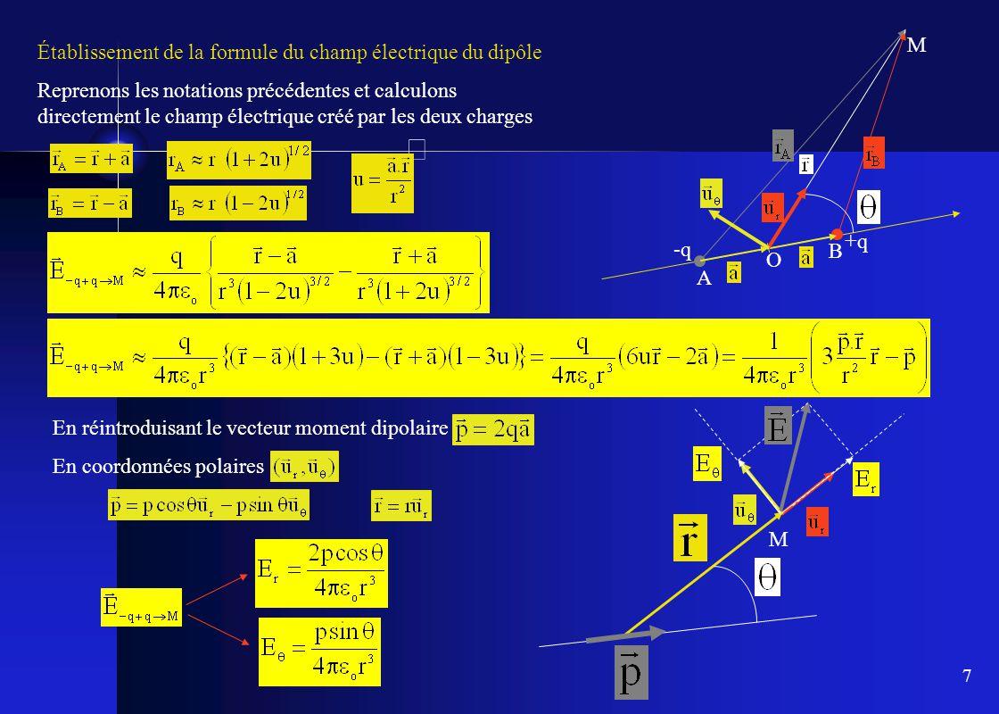 M Établissement de la formule du champ électrique du dipôle.