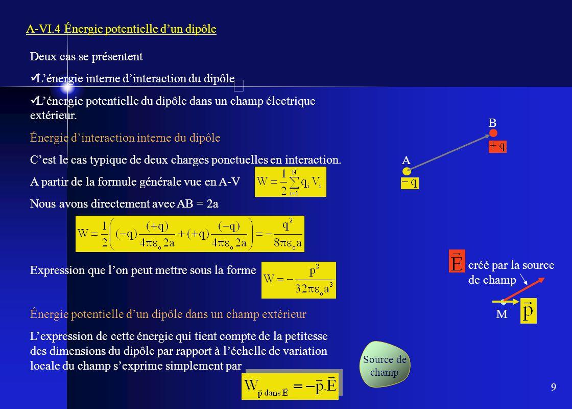 A-VI.4 Énergie potentielle d'un dipôle