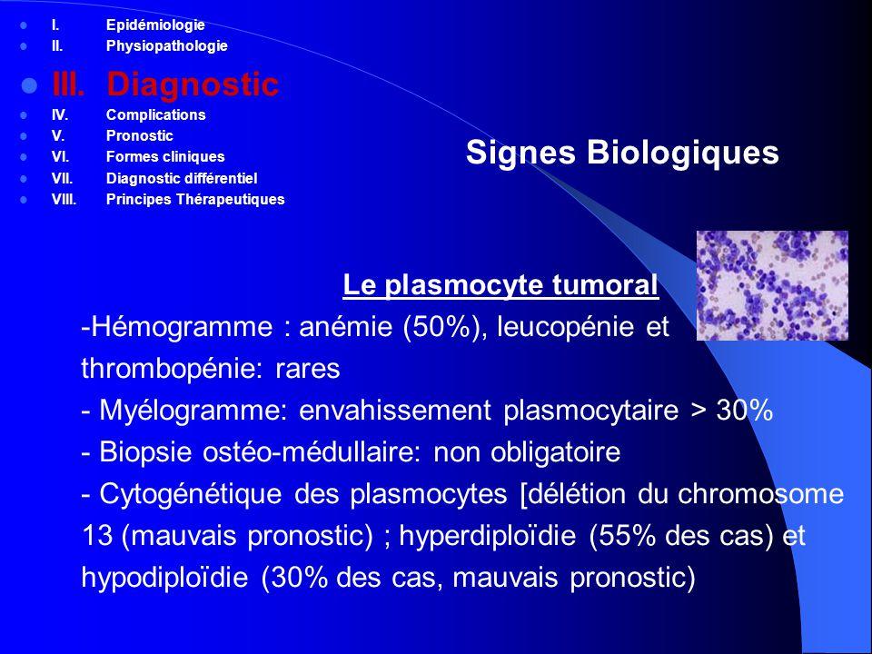 III. Diagnostic Signes Biologiques Le plasmocyte tumoral