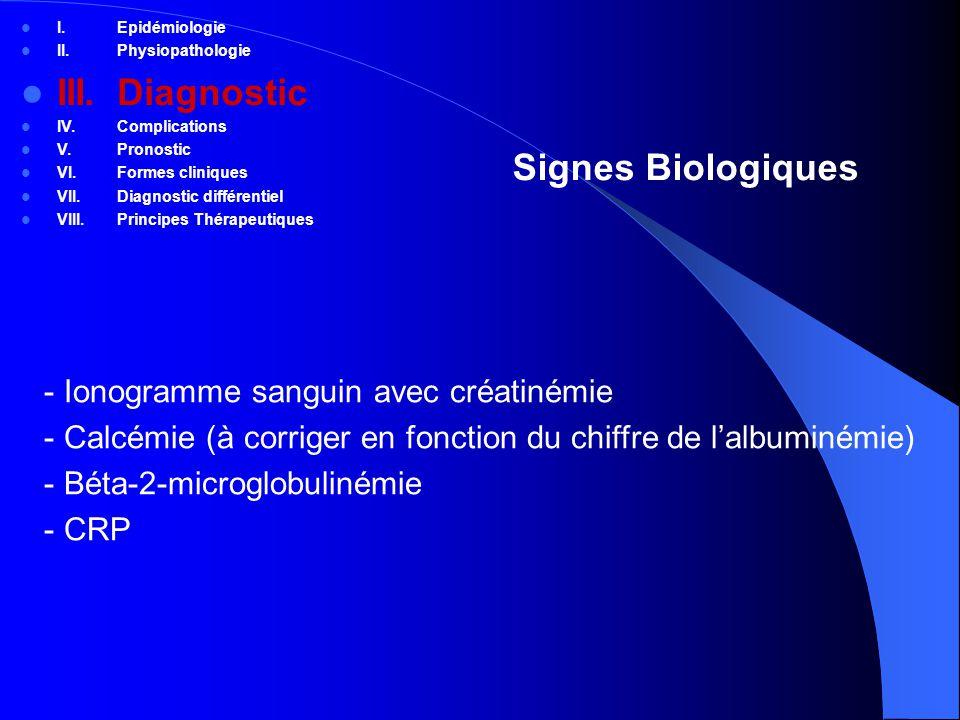 III. Diagnostic Signes Biologiques Ionogramme sanguin avec créatinémie