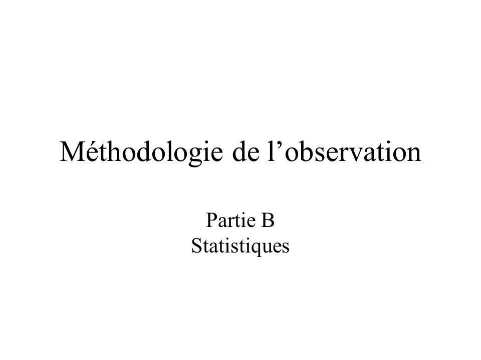 Méthodologie de l'observation