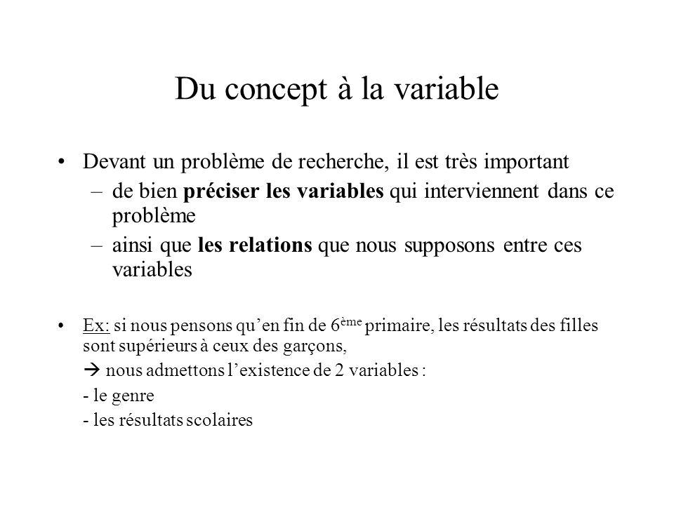 Du concept à la variable