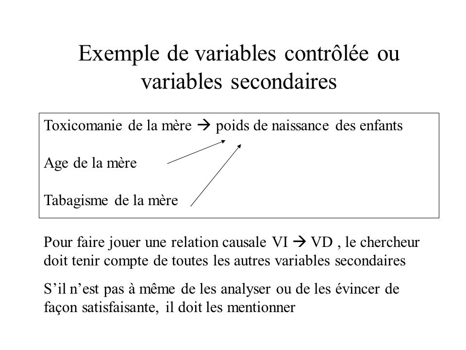 Exemple de variables contrôlée ou variables secondaires