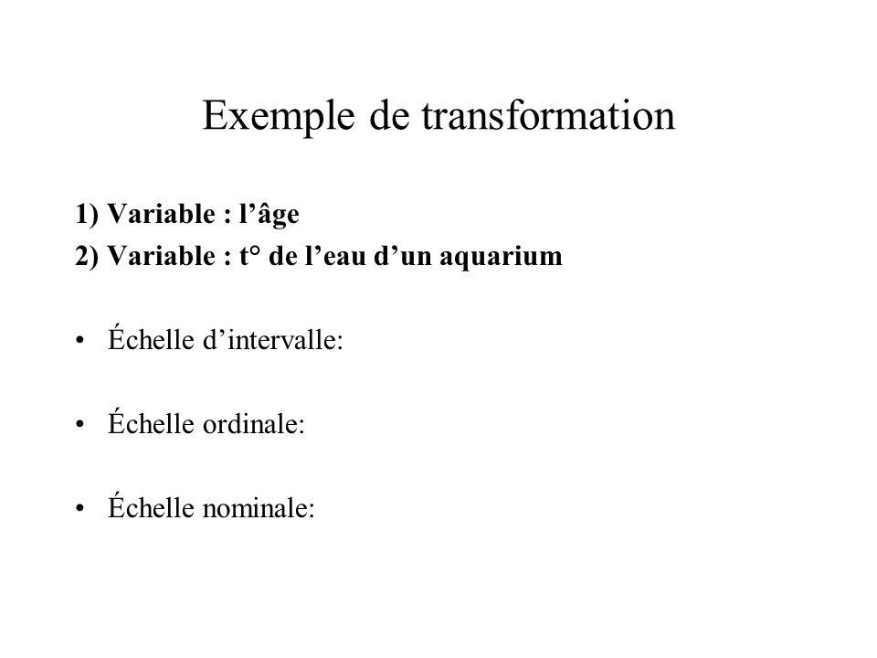 Exemple de transformation