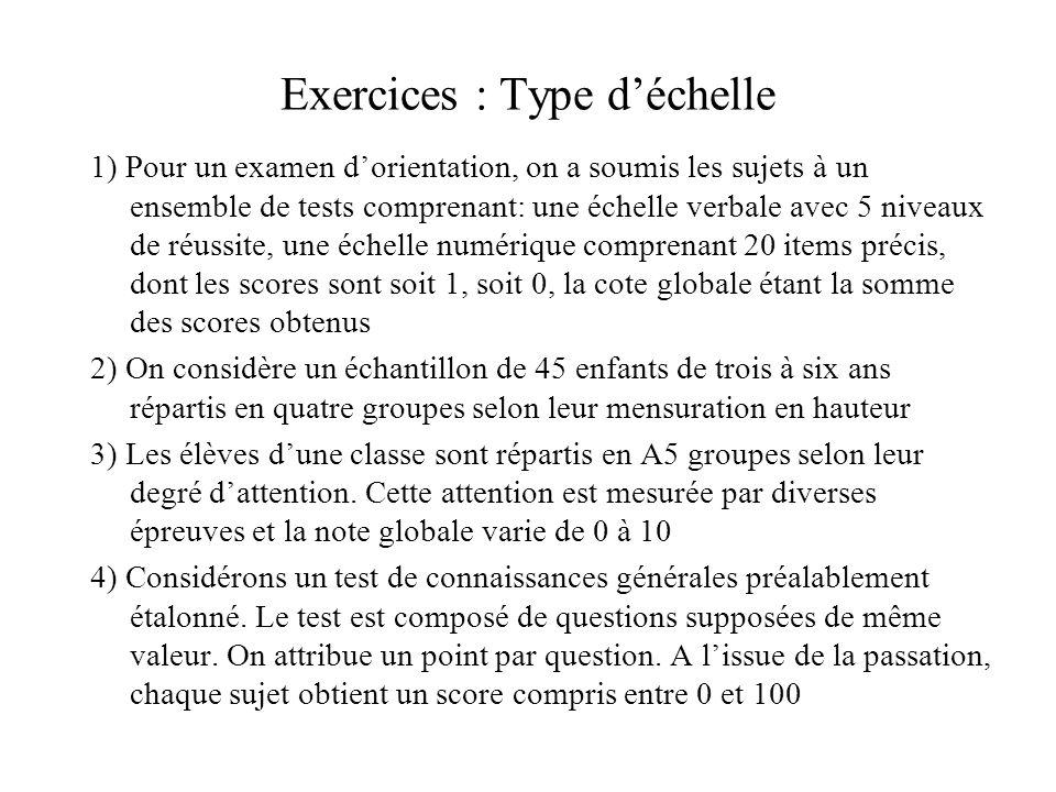 Exercices : Type d'échelle