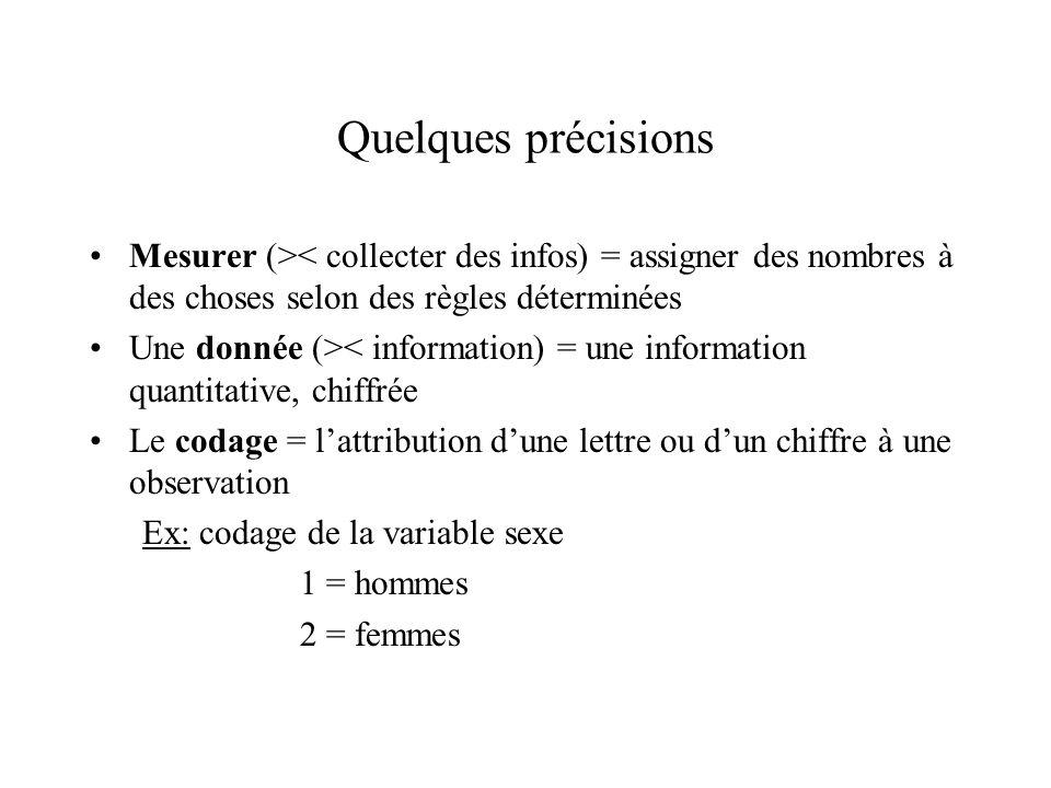 Quelques précisions Mesurer (>< collecter des infos) = assigner des nombres à des choses selon des règles déterminées.