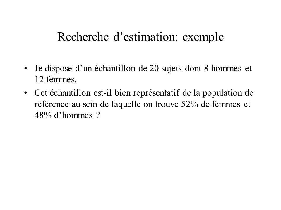 Recherche d'estimation: exemple