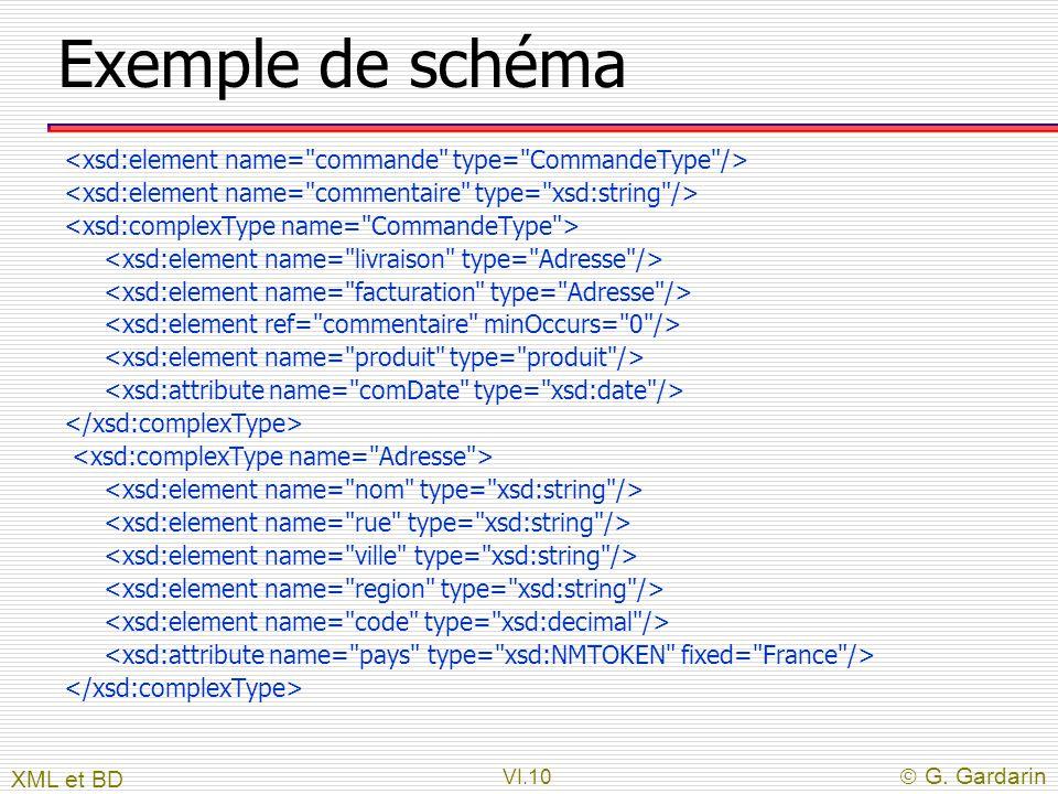 Exemple de schéma <xsd:element name= commande type= CommandeType /> <xsd:element name= commentaire type= xsd:string />