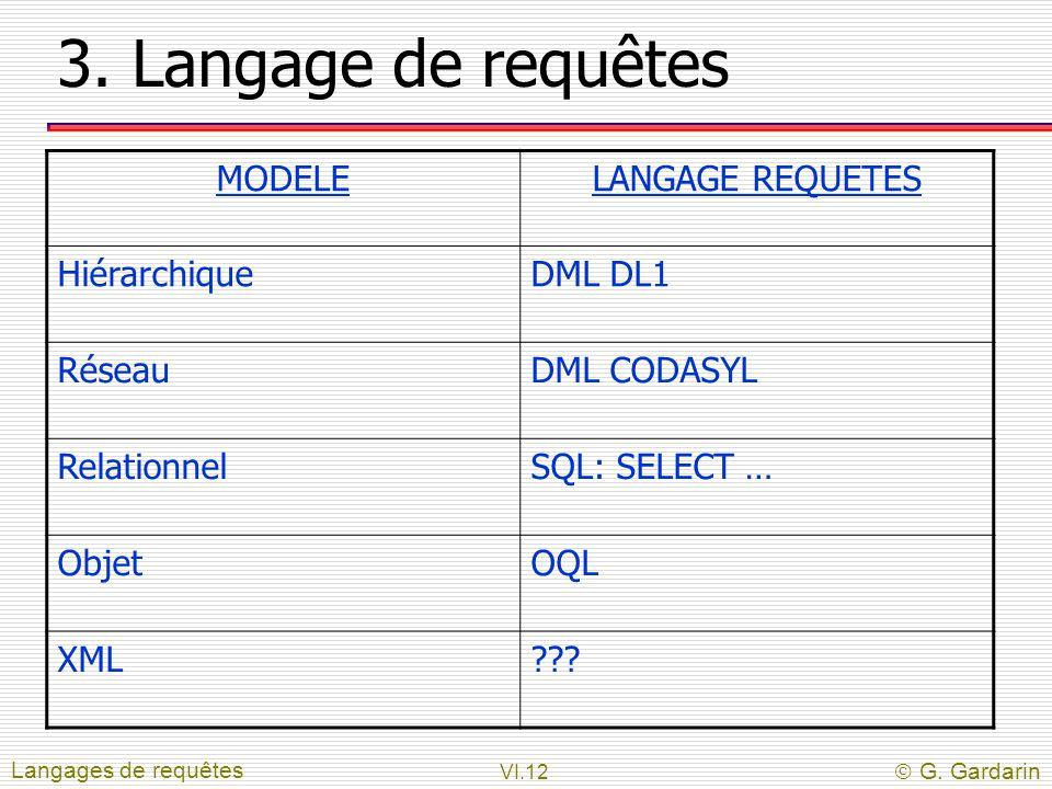 3. Langage de requêtes MODELE LANGAGE REQUETES Hiérarchique DML DL1