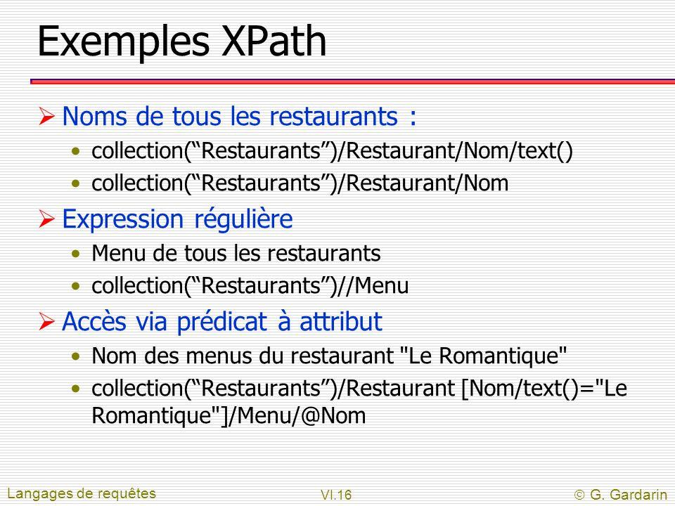 Exemples XPath Noms de tous les restaurants : Expression régulière
