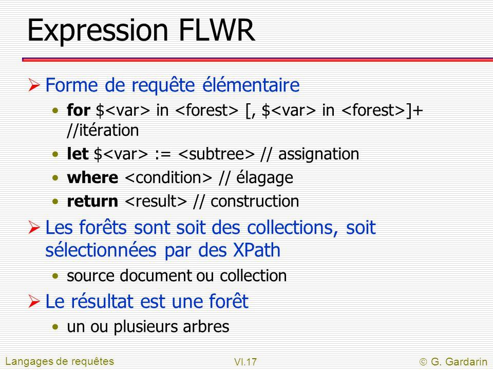 Expression FLWR Forme de requête élémentaire