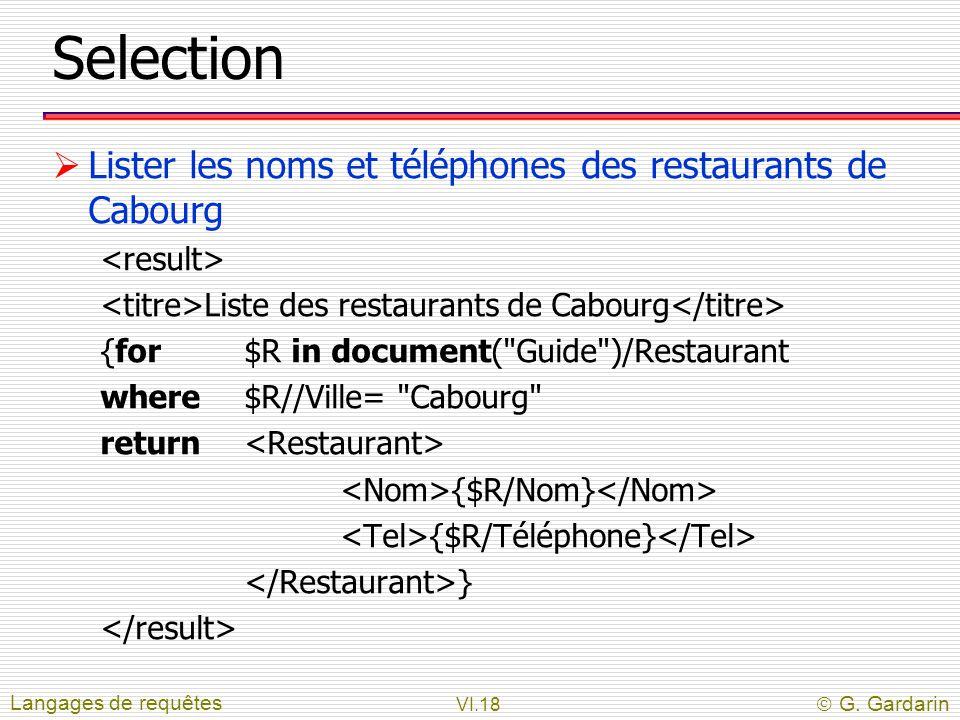 Selection Lister les noms et téléphones des restaurants de Cabourg
