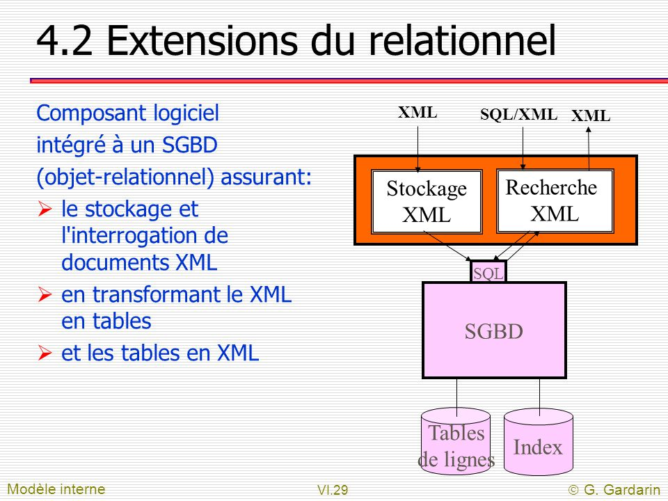 4.2 Extensions du relationnel