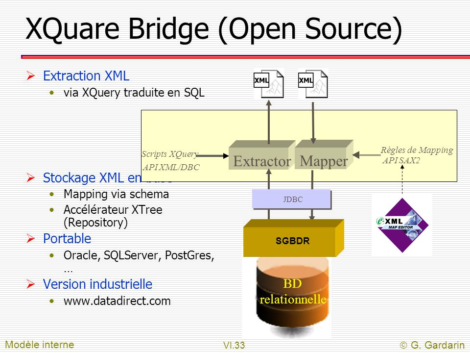 XQuare Bridge (Open Source)