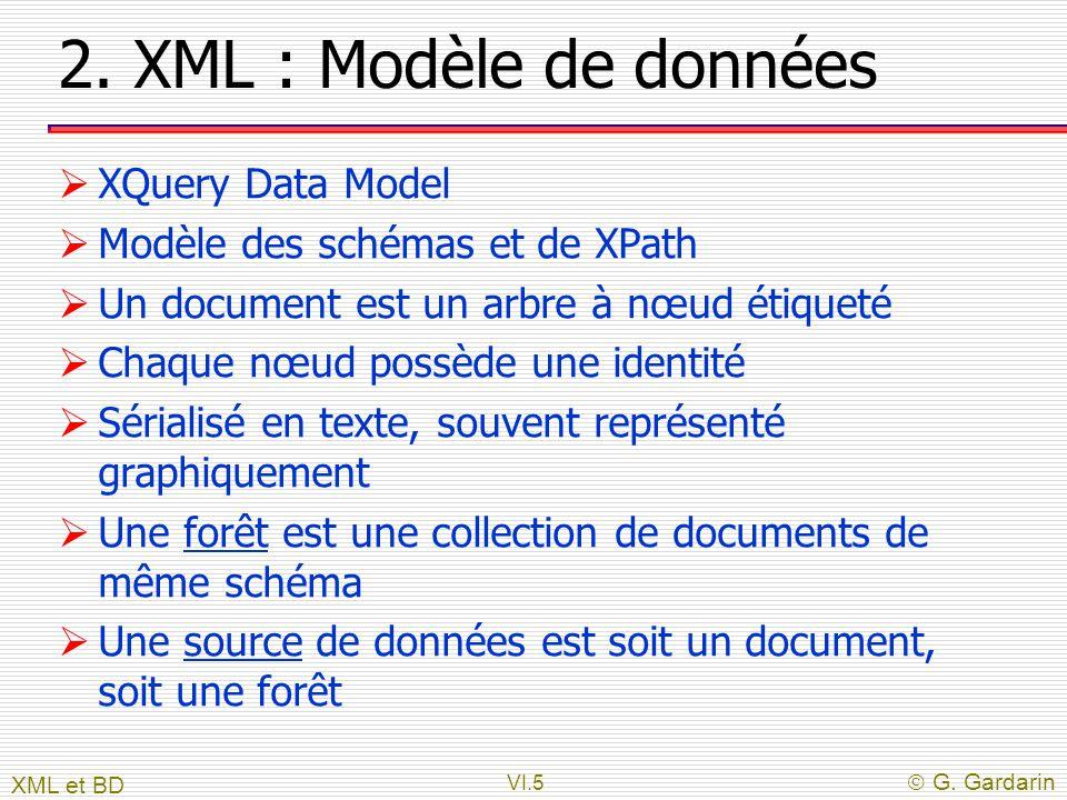 2. XML : Modèle de données XQuery Data Model