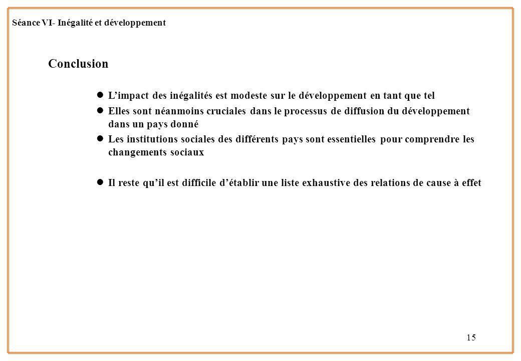 Séance VI- Inégalité et développement