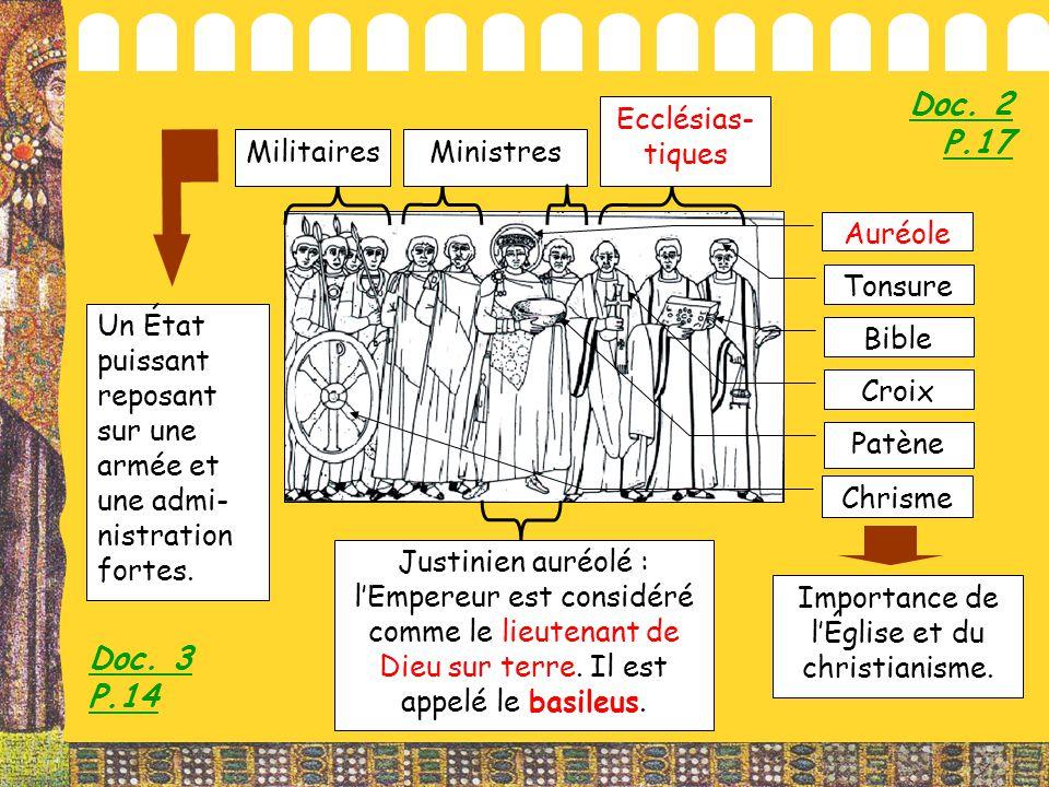 Importance de l'Église et du christianisme.